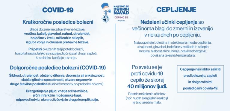 covid-19-vs-cepljenje-01-2