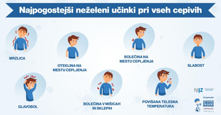 stranski_ucinki_cepljenje-1